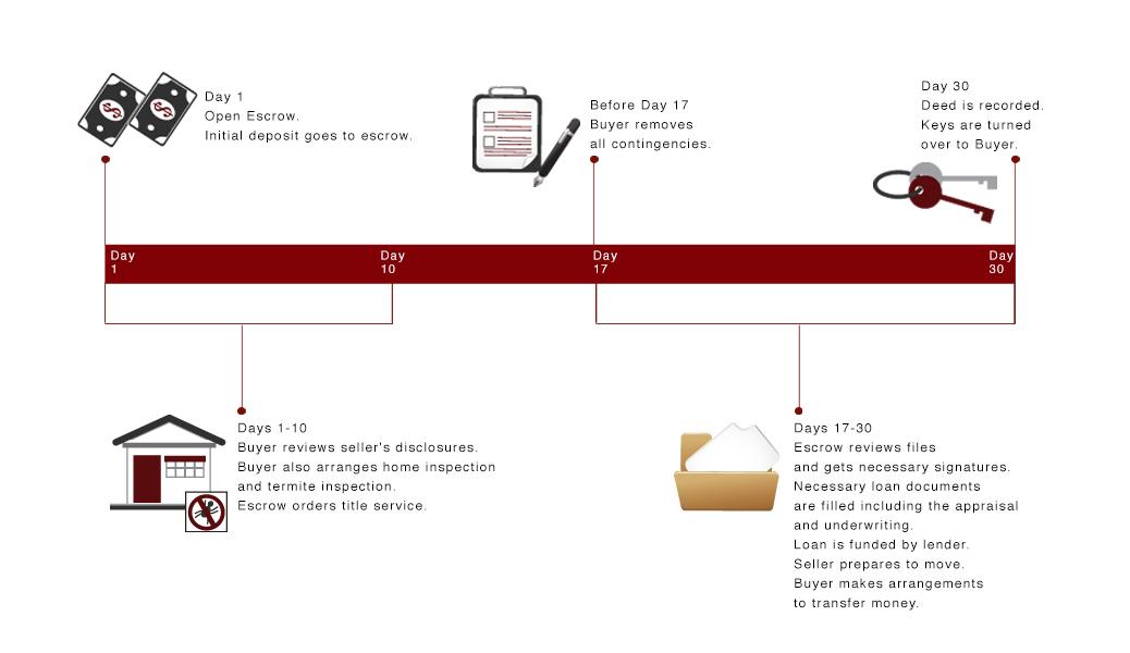 sales_timeline.jpg