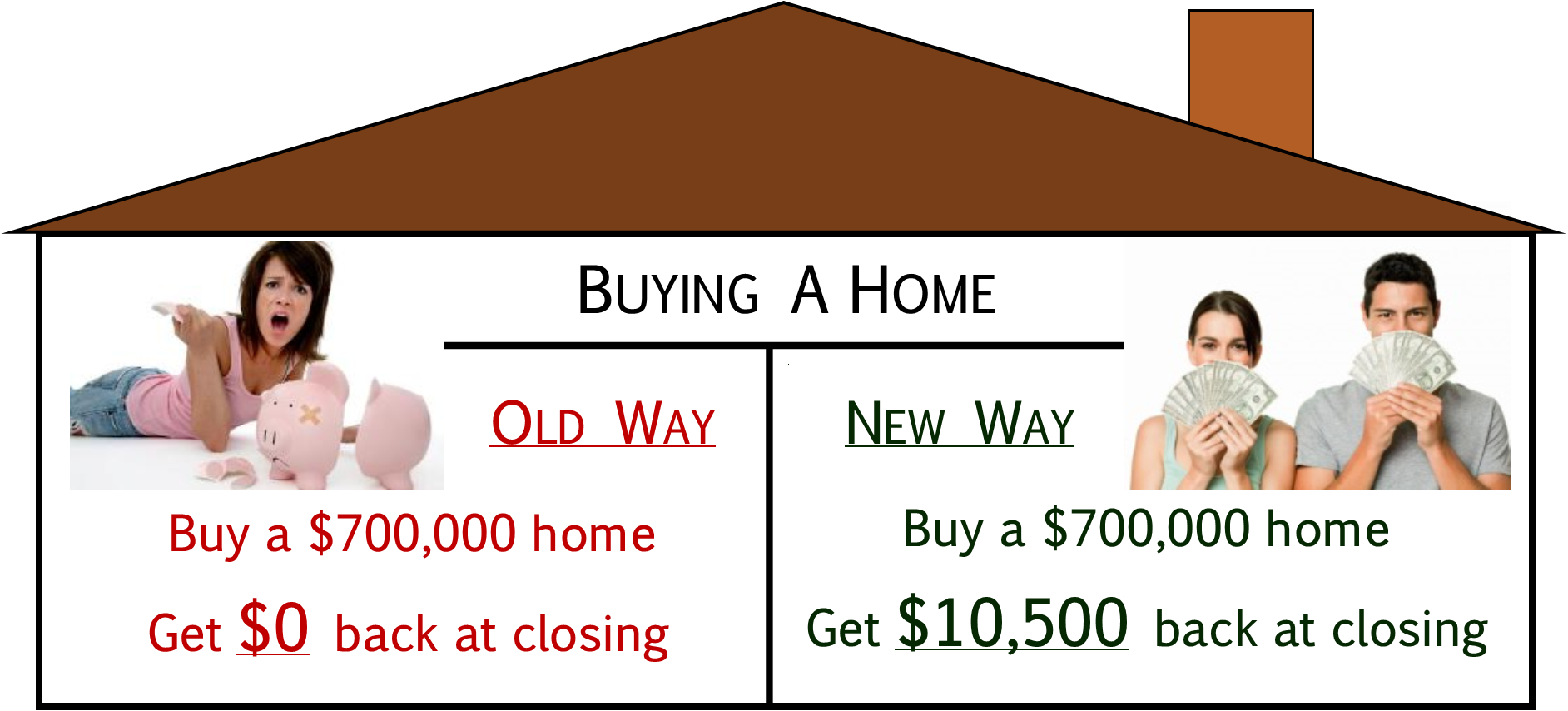 Old_New_Way_house.png