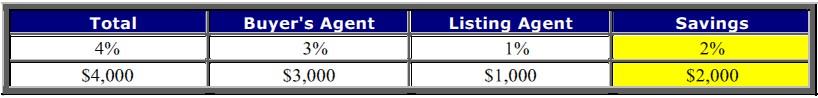 Trade_Up_Savings-Table_1.jpg