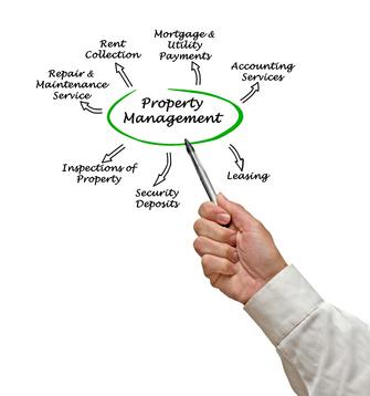 Property_Manager.jpg