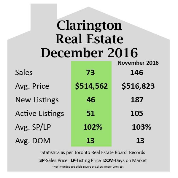 Aaron_Albright-Clarington_December_2016.jpg