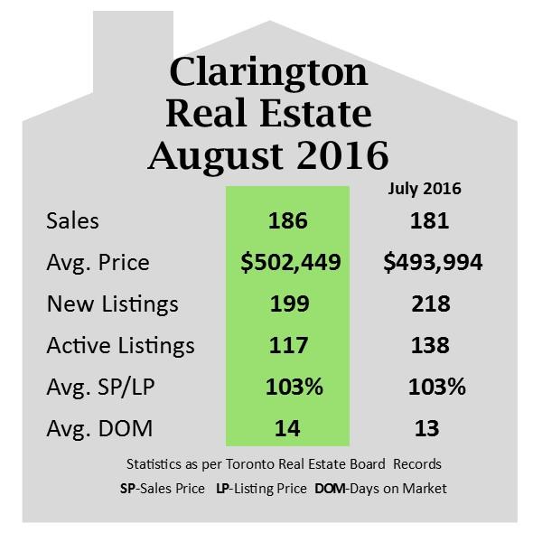 Clarington_August_2016.jpg