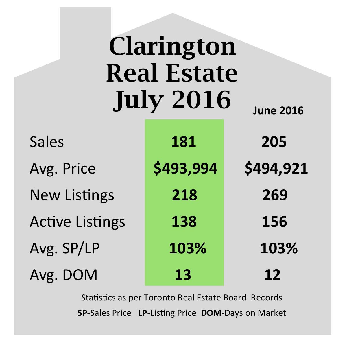 Clarington_July_2016.jpg