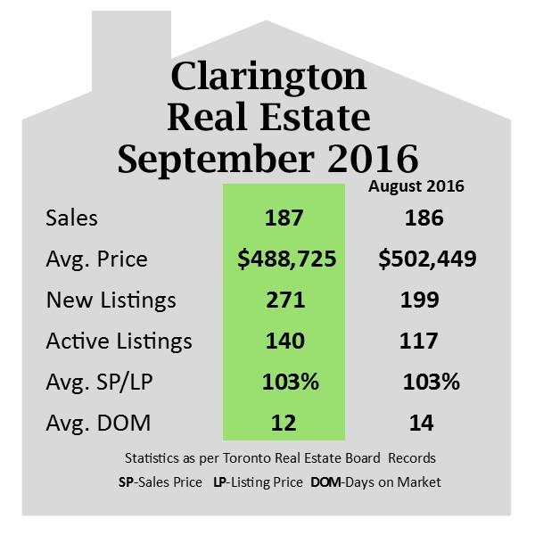 Clarington_September_2016.jpg