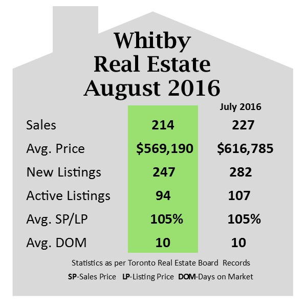 Whitby_August_2016.jpg