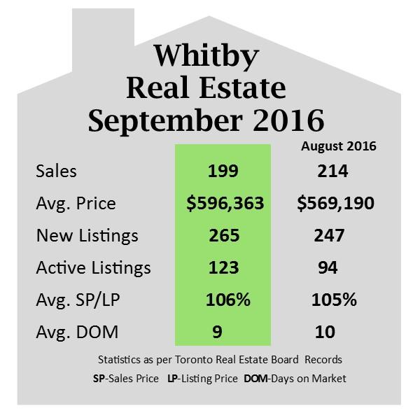 Whitby_September_2016.jpg